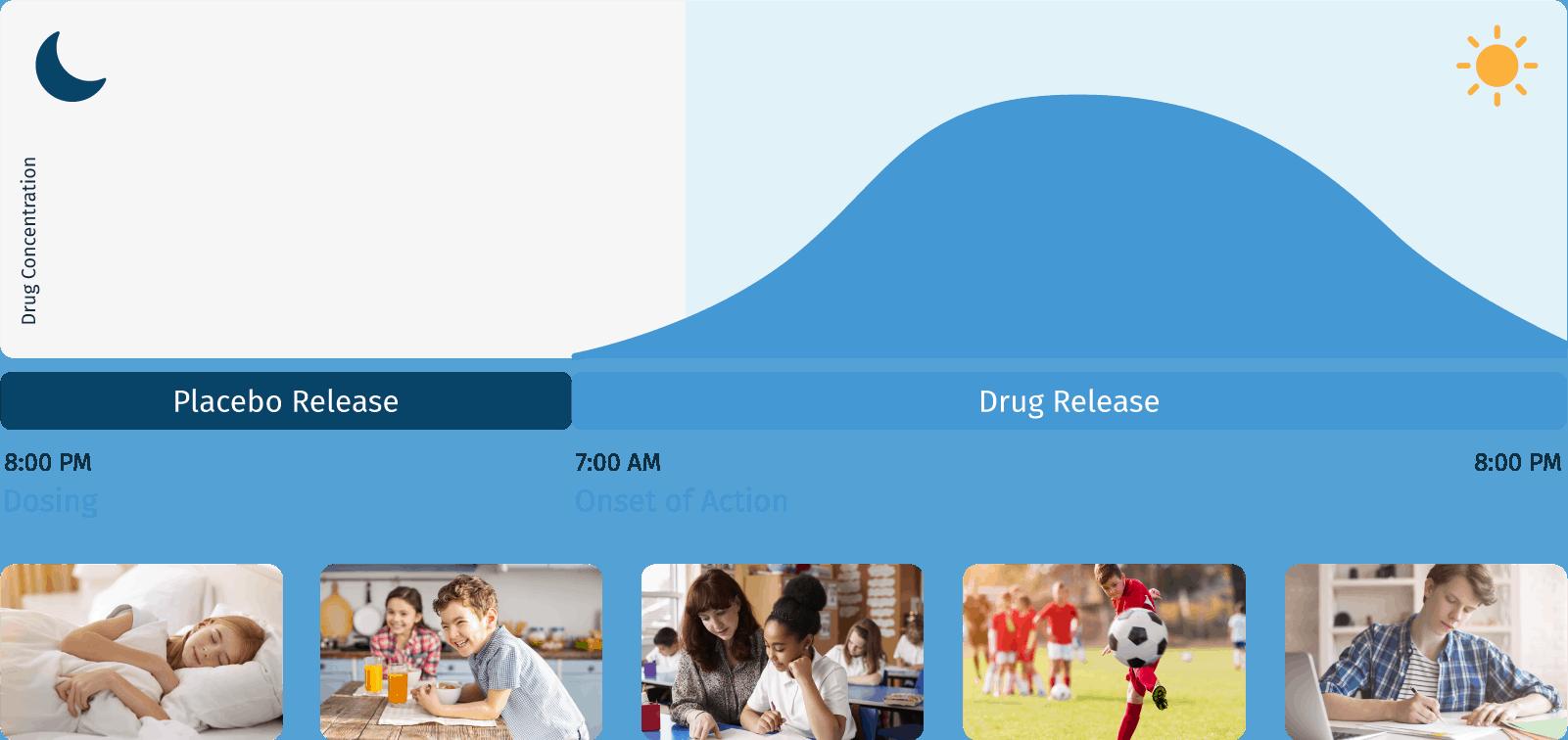 kashiv_drug-delivery-technology_kronotec_3_illustration